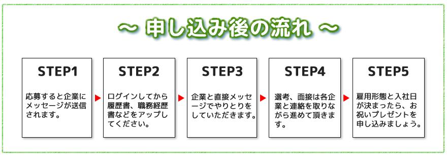株式会社ペガサスジャパン