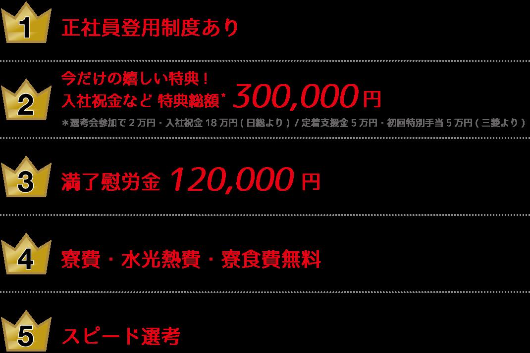 三菱自動車工業 水島製作所