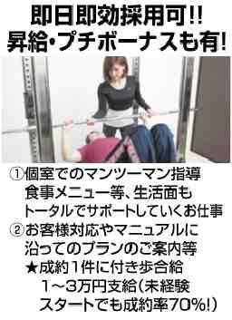 ダイエットハウスHayaki 四日市駅前店
