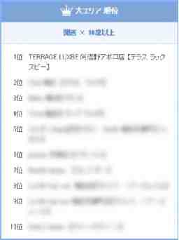 TERRACE LUXBE 阿倍野アポロ店