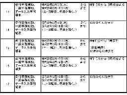 福島税務署